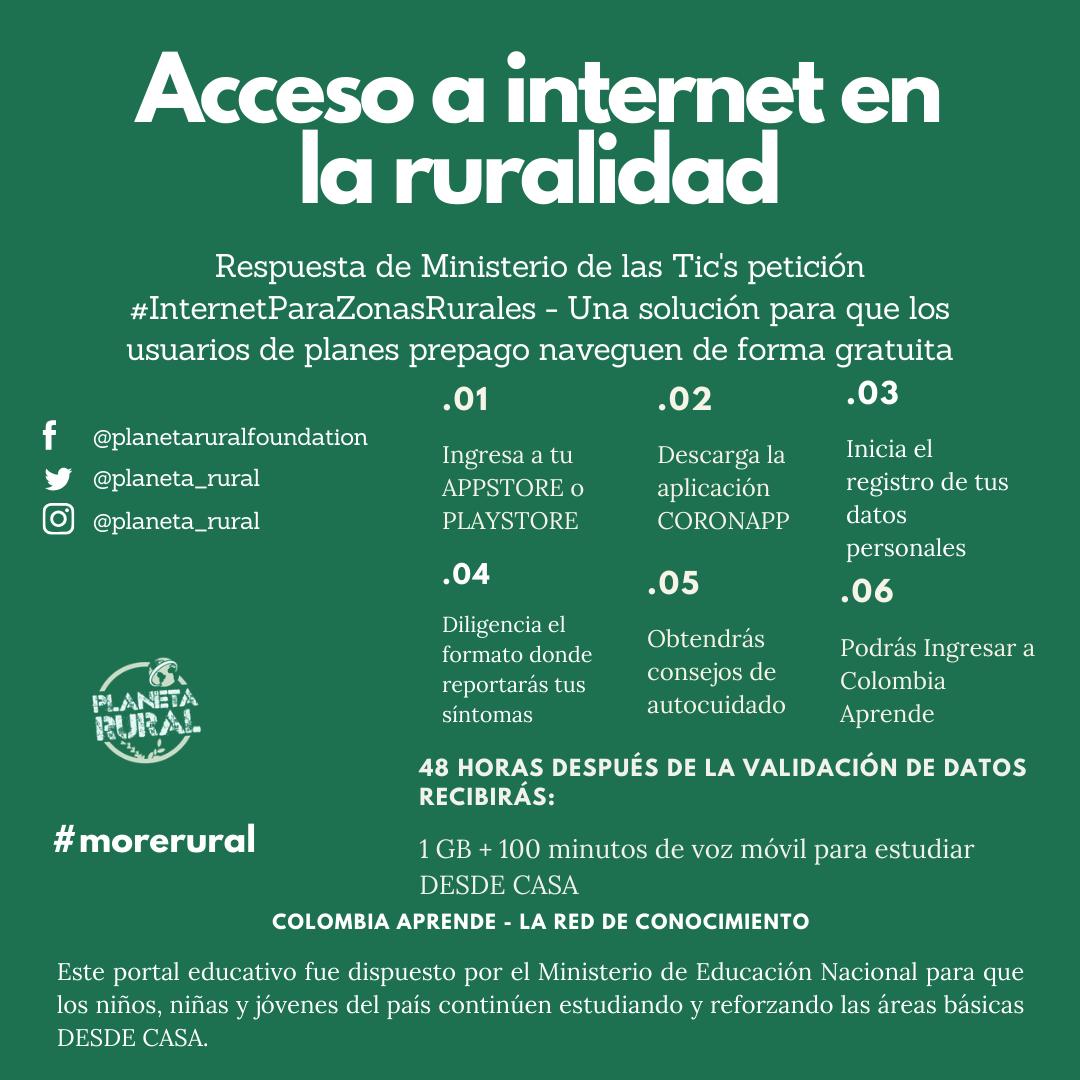 Internet Para Zonas Rurales
