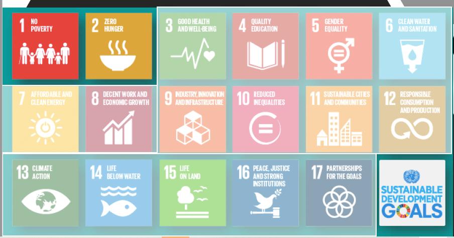 Objetivos Desarrollo Sostenible Planeta Rural